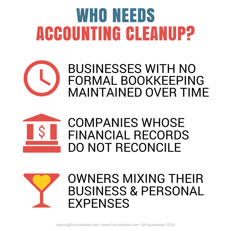 futurebooks-accounting-cleanup